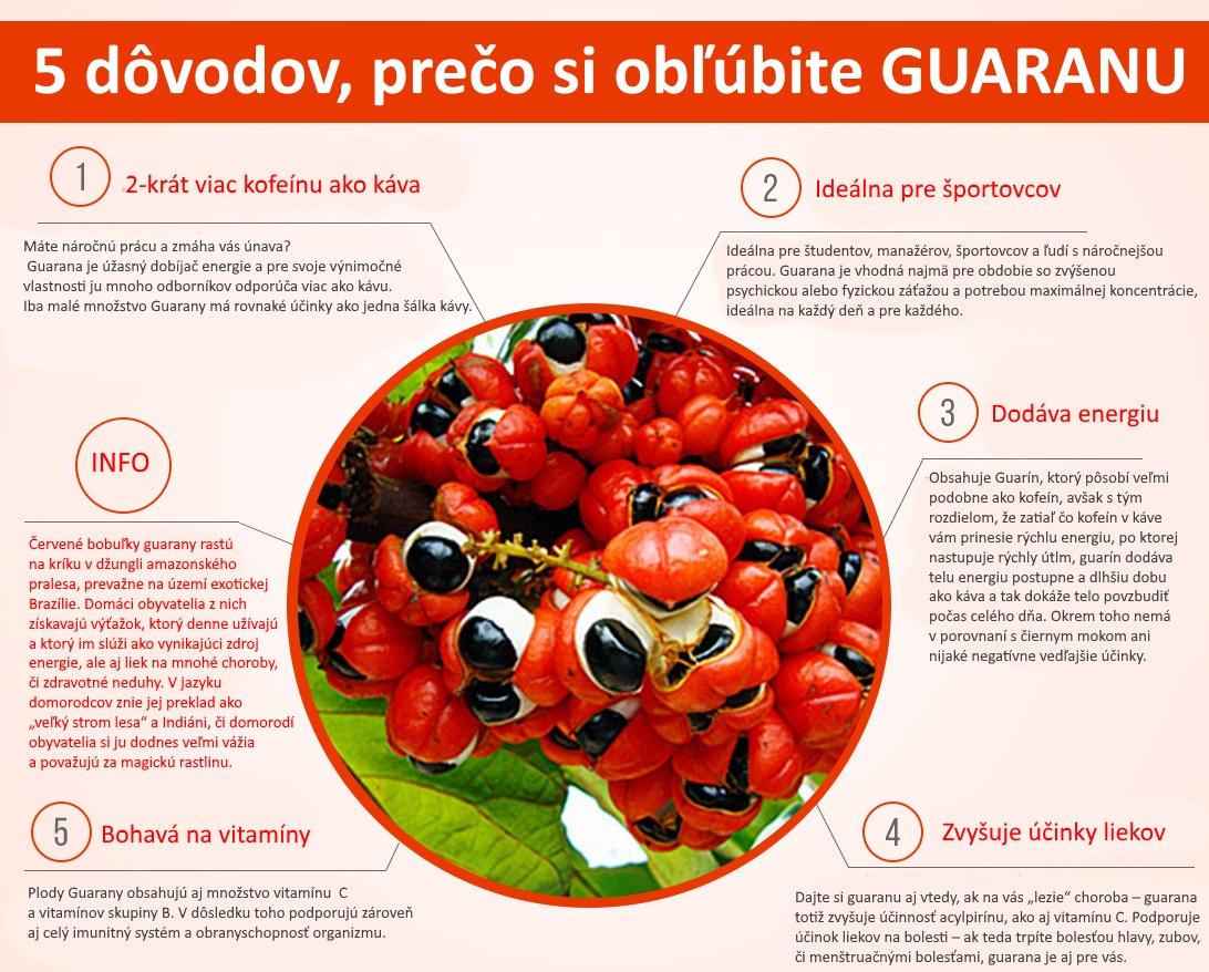 Guarana účinky DIETA-SHOP.COM