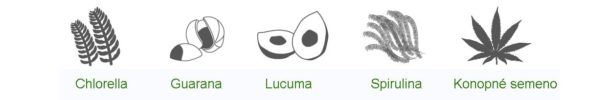 Chlorela, Guarana, Lucuma, Spirulina, Konopné semeno-super potraviny, ktoré sa nachádzajú v našom špeciálnom mixe na chudnutie: Super Slim Mix Bio.