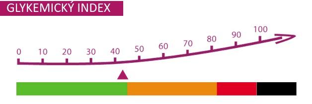 glykemický index ovsené otruby